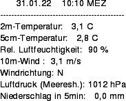 http://144.41.15.149/wetterstation/wetterdaten.png